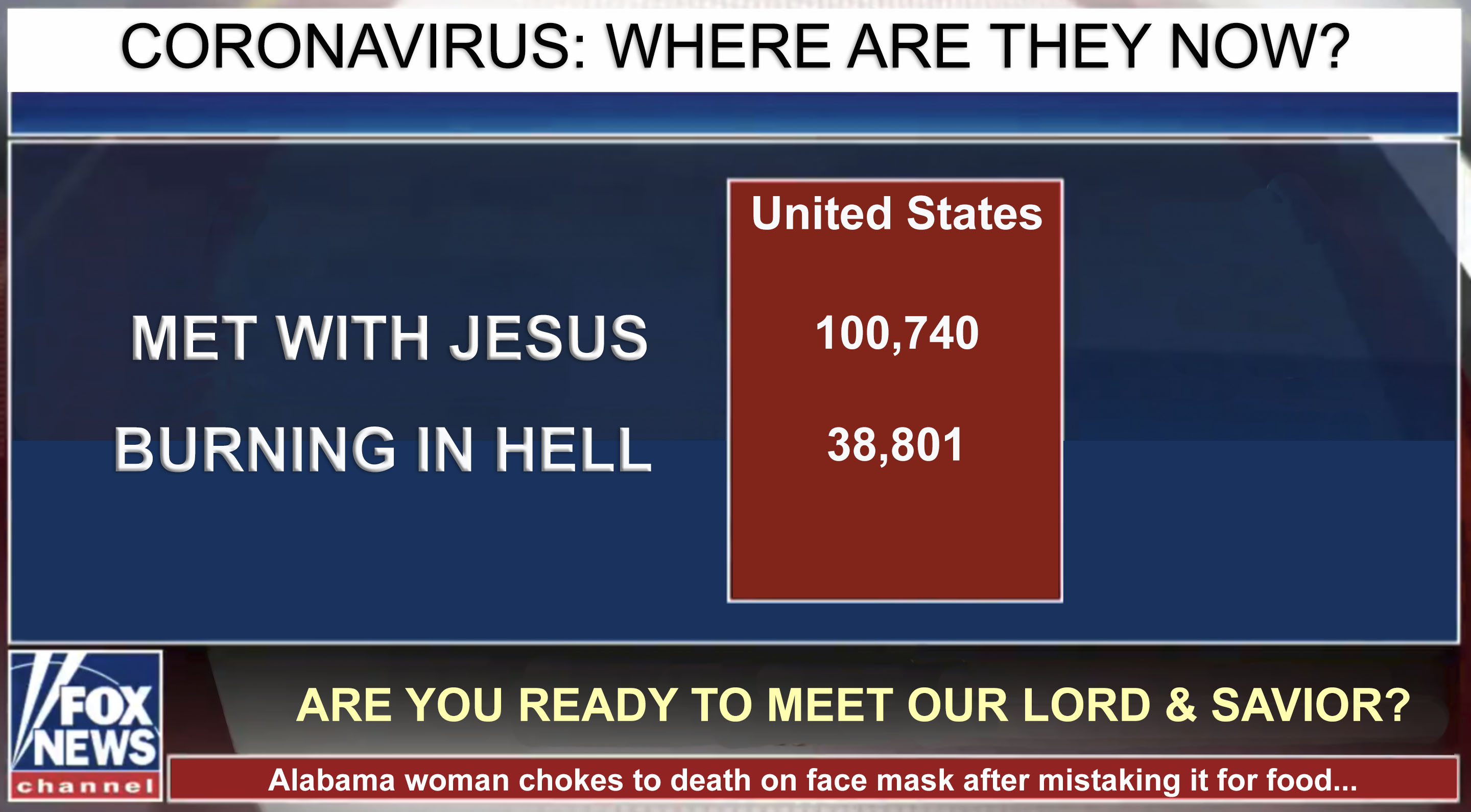 Fox News Now calling covid deaths meetings with jesus