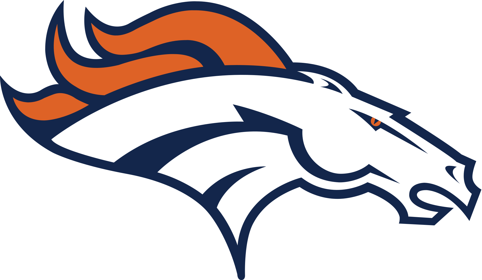 Denver Broncos Remove kissing from practice COVID 4 Quarterbacks